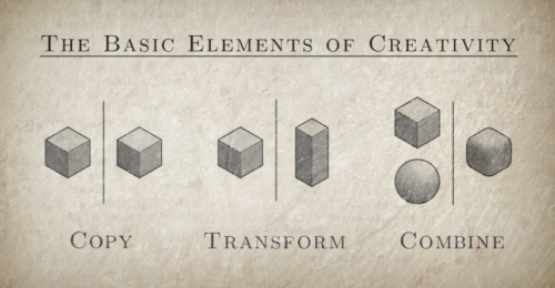 The basic elements of creativity