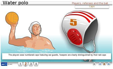 Wasserball Regeln als Animation.